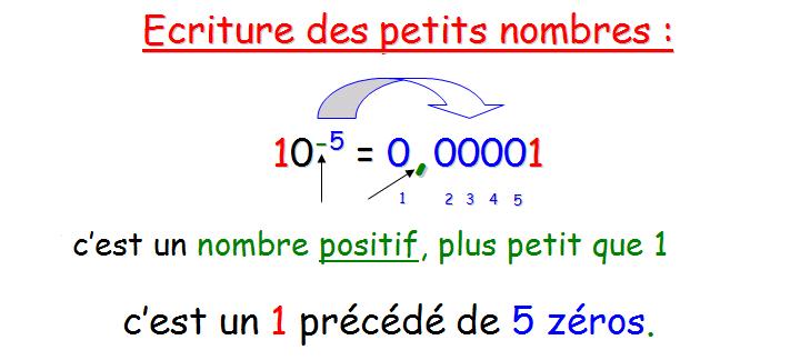 comment trouver la notation scientifique d un nombre